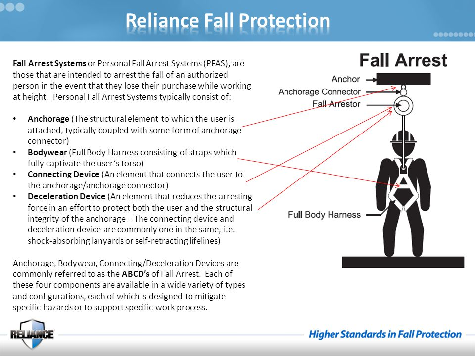 Fall Arrest Systems or Personal Fall Arrest Systems (PFAS), are those that are intended to arrest the fall of an authorized person in the event that they lose their purchase while working at height. Personal Fall Arrest Systems typically consist of: