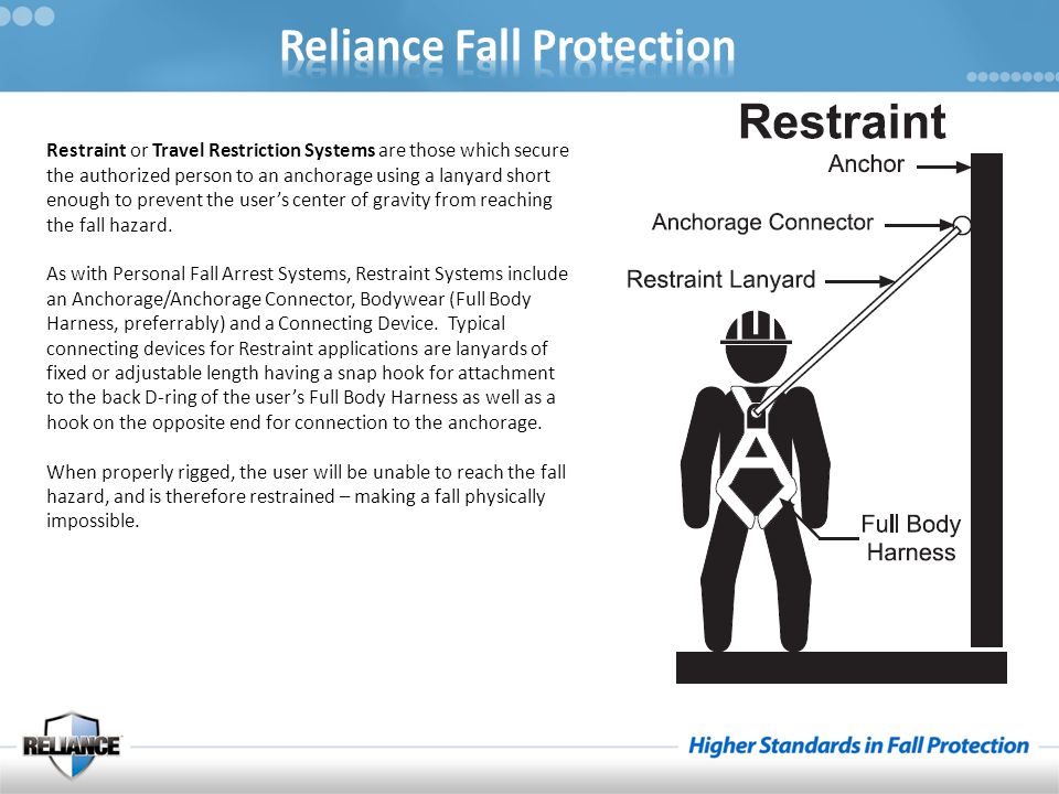 Restraint or Travel Restriction Systems are those which secure the authorized person to an anchorage using a lanyard short enough to prevent the user's center of gravity from reaching the fall hazard.