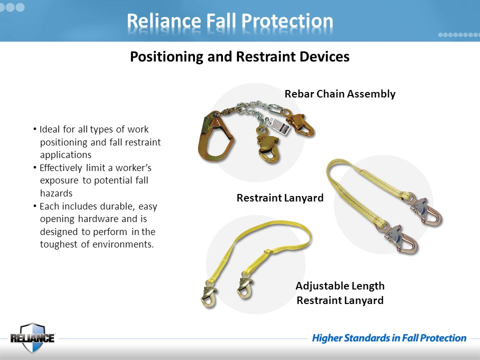 Positioning and Restraint Devices Adjustable Length Restraint Lanyard