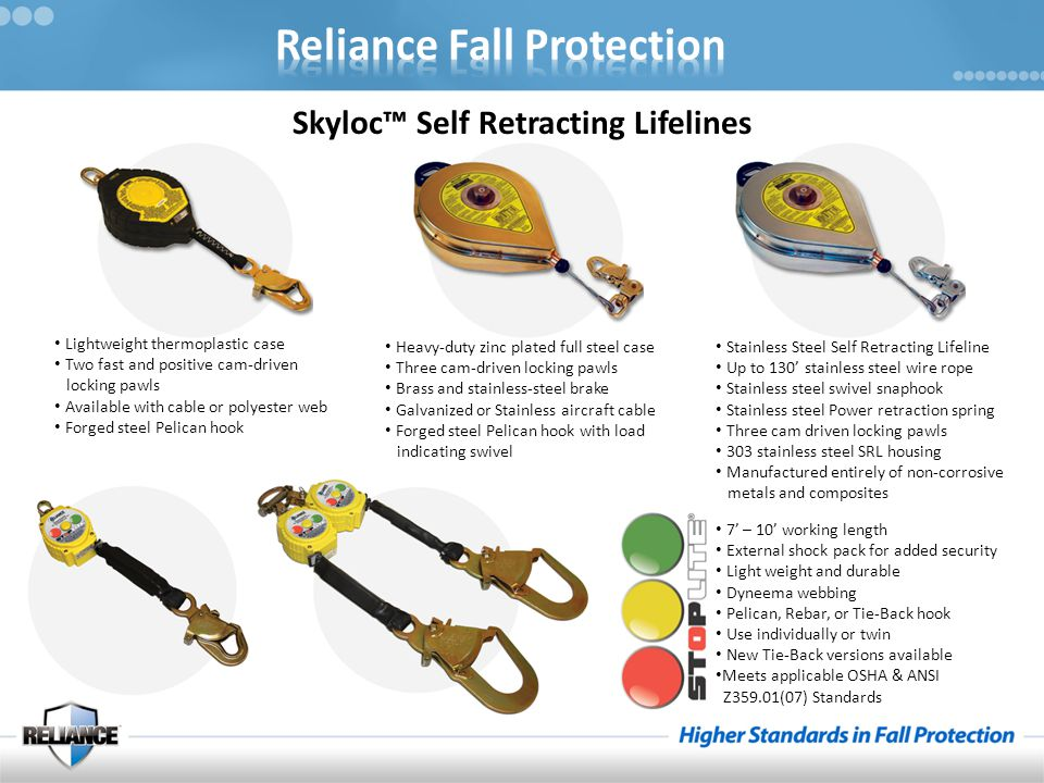 Skyloc™ Self Retracting Lifelines