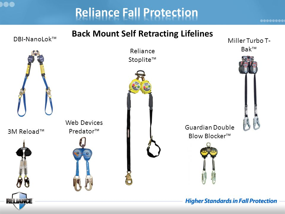 Back Mount Self Retracting Lifelines