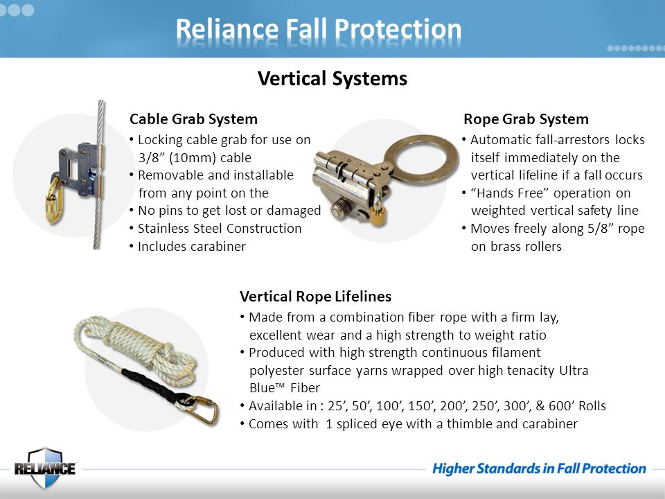 Vertical Rope Lifelines