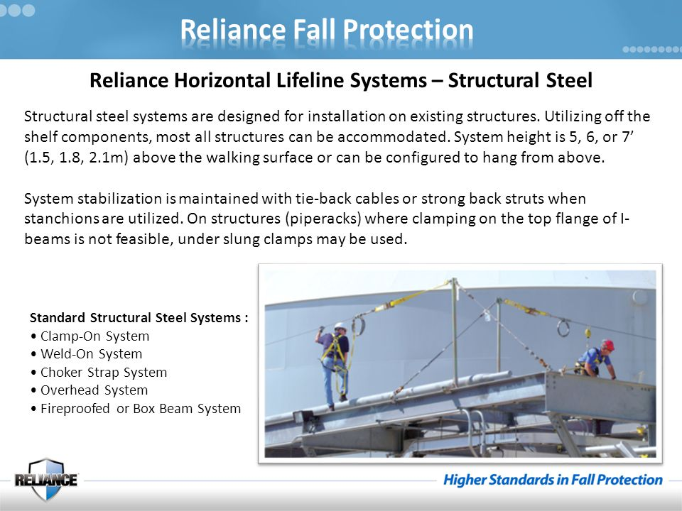 Reliance Horizontal Lifeline Systems – Structural Steel