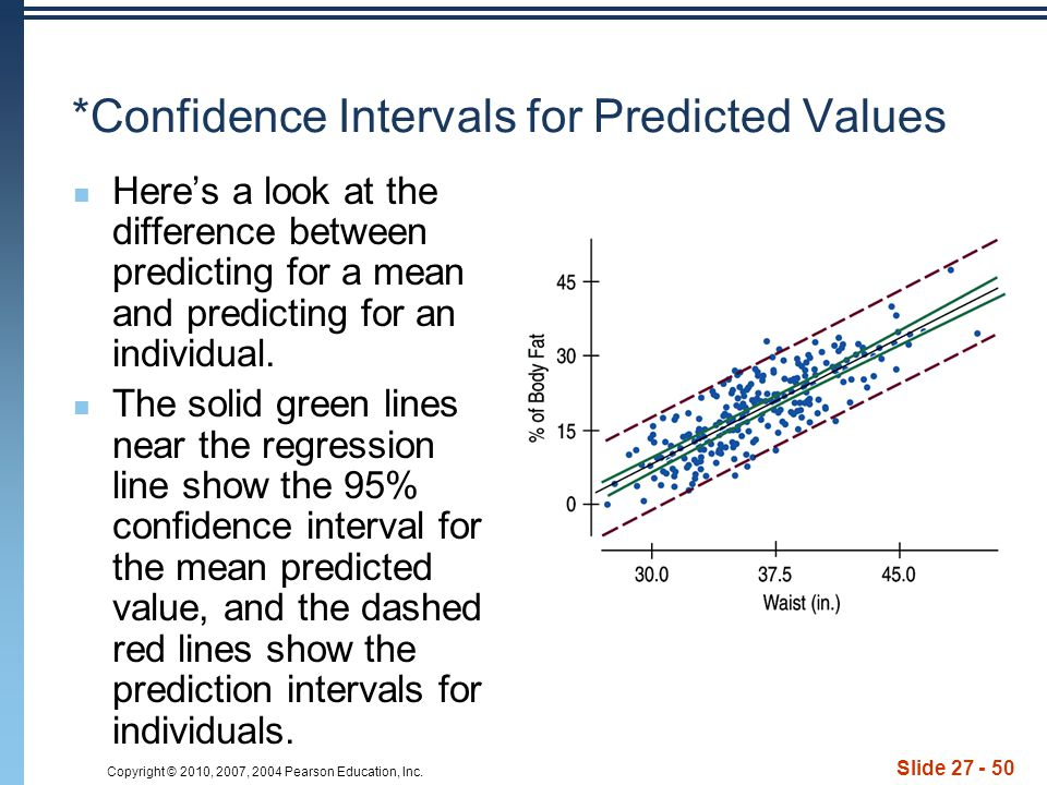 *Confidence Intervals for Predicted Values