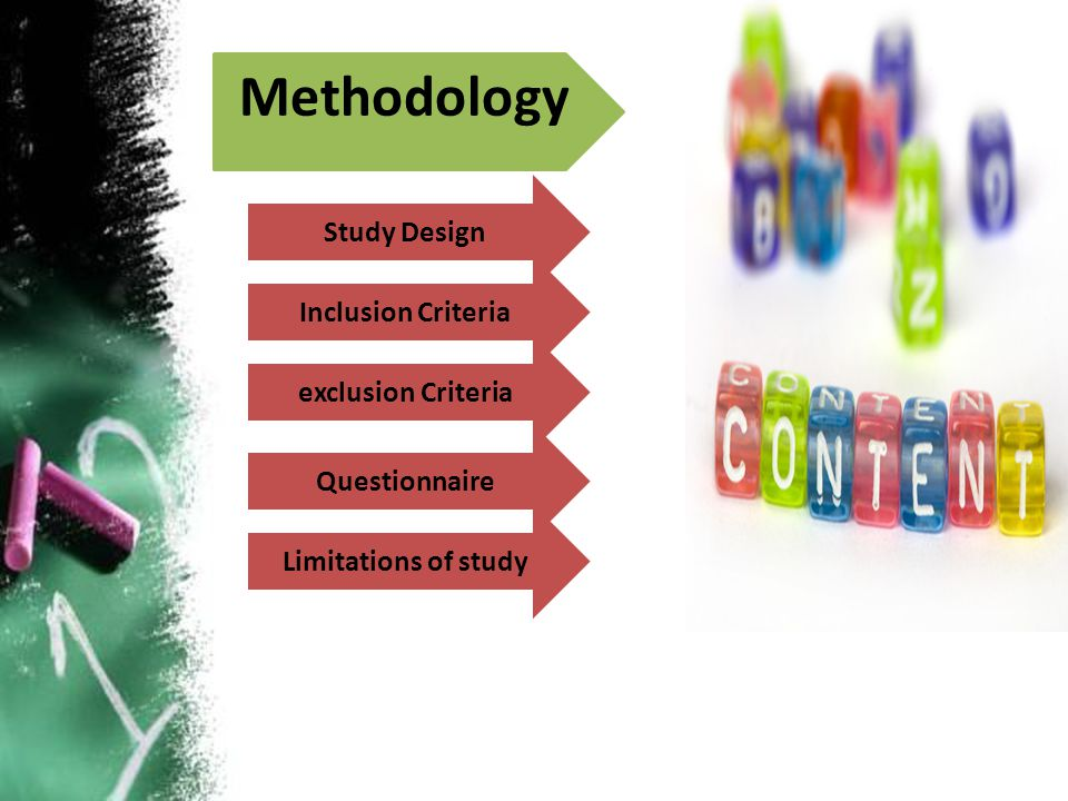 Methodology Study Design Inclusion Criteria exclusion Criteria