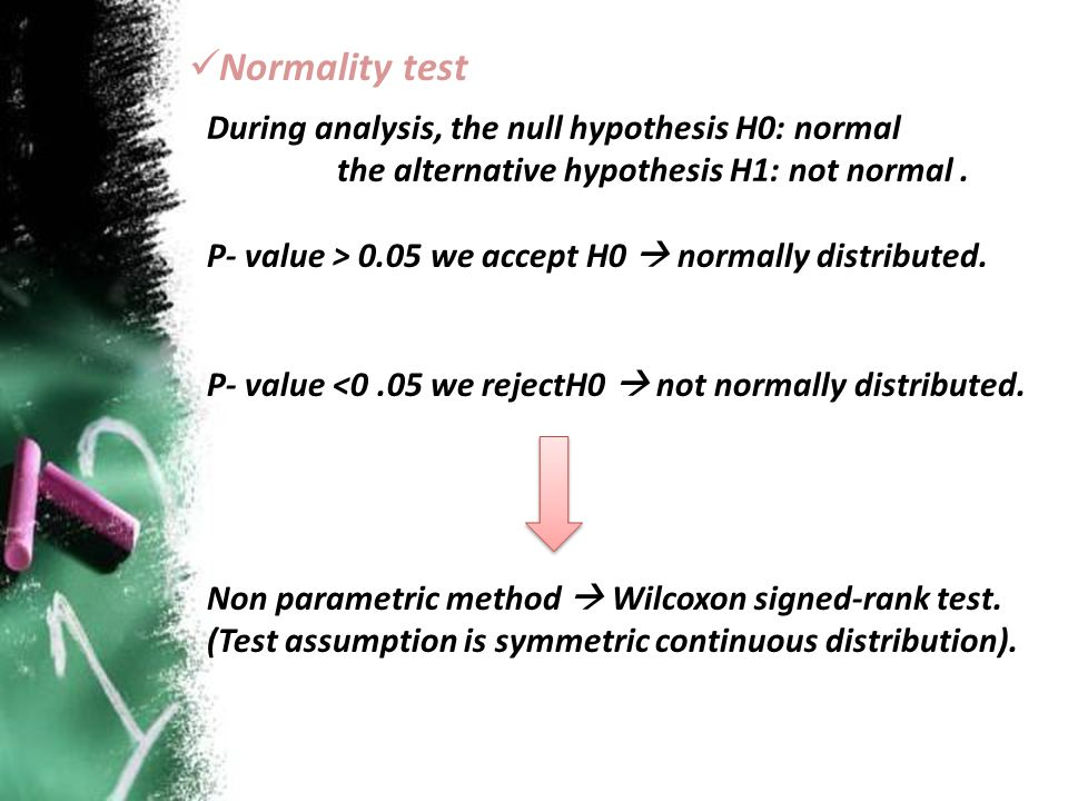 Normality test During analysis, the null hypothesis H0: normal