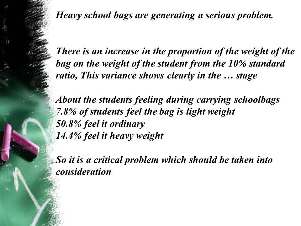 Heavy school bags are generating a serious problem