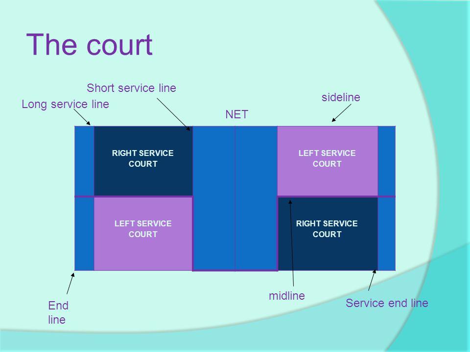 The court Short service line sideline Long service line NET midline