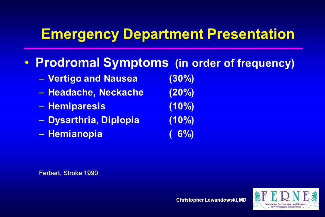 Emergency Department Presentation