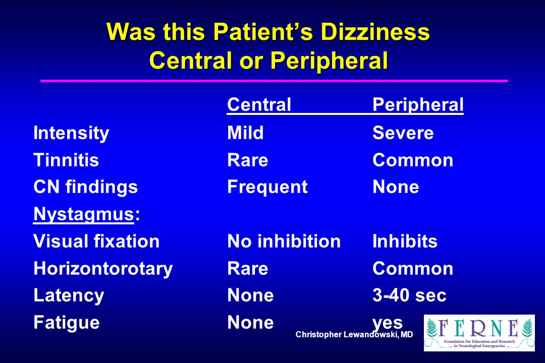 Was this Patient's Dizziness Central or Peripheral