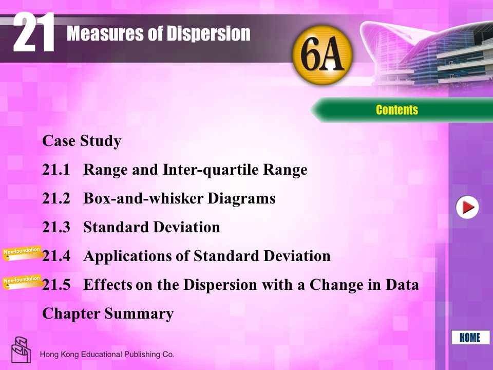21 Measures of Dispersion Case Study