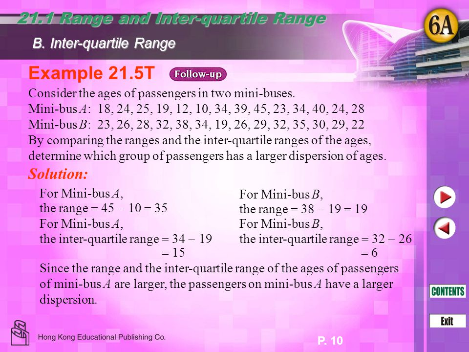 Example 21.5T 21.1 Range and Inter-quartile Range Solution: