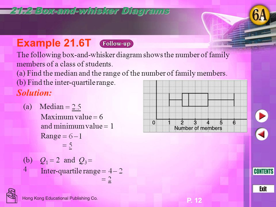 Example 21.6T 21.2 Box-and-whisker Diagrams Solution: