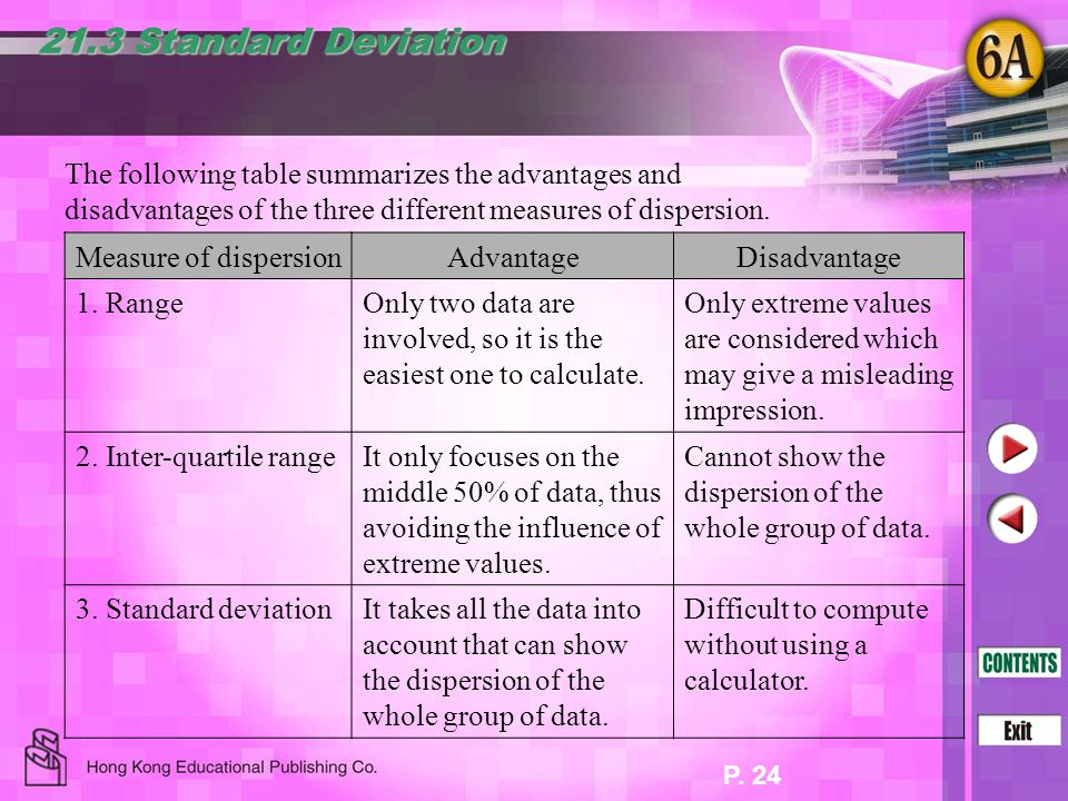 21.3 Standard Deviation The following table summarizes the advantages and disadvantages of the three different measures of dispersion.