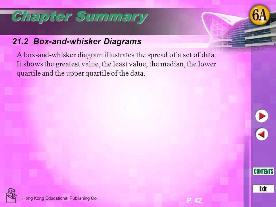 Chapter Summary 21.2 Box-and-whisker Diagrams