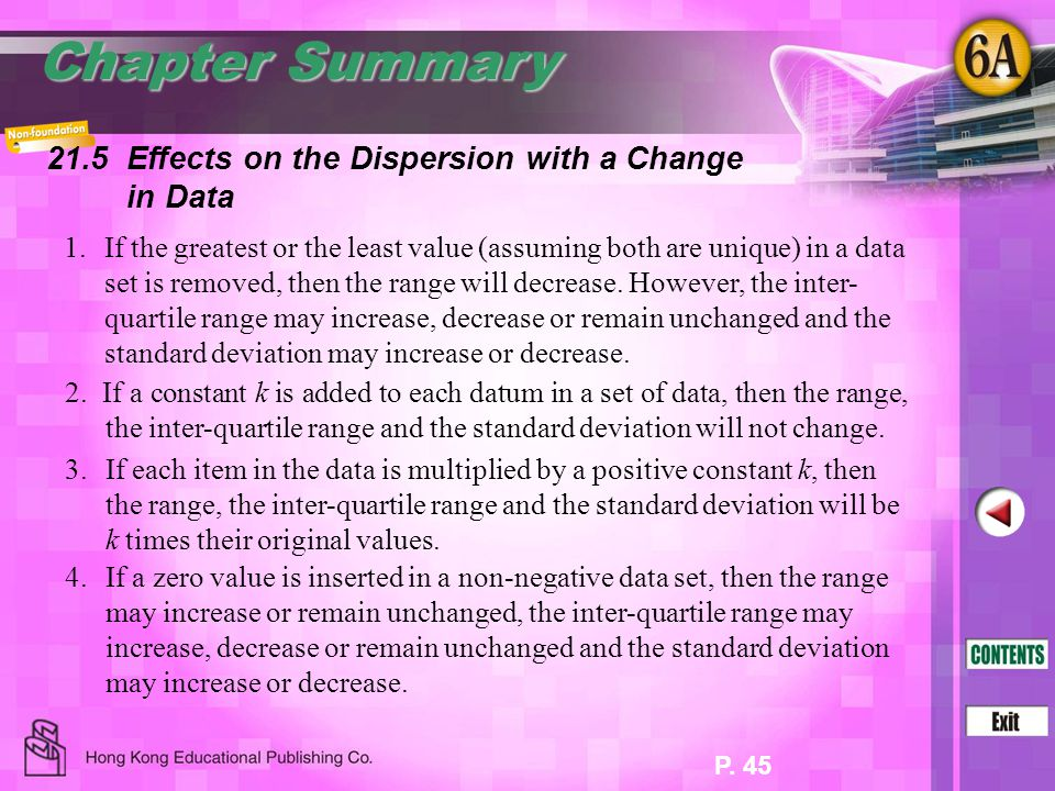 Chapter Summary 21.5 Effects on the Dispersion with a Change in Data