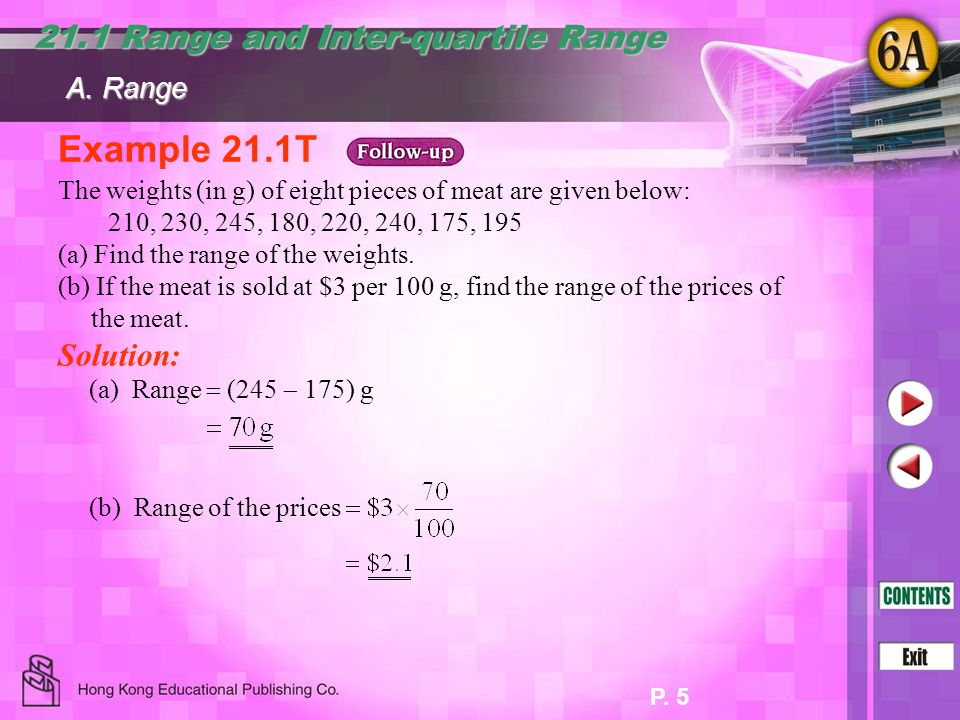Example 21.1T 21.1 Range and Inter-quartile Range Solution: A. Range