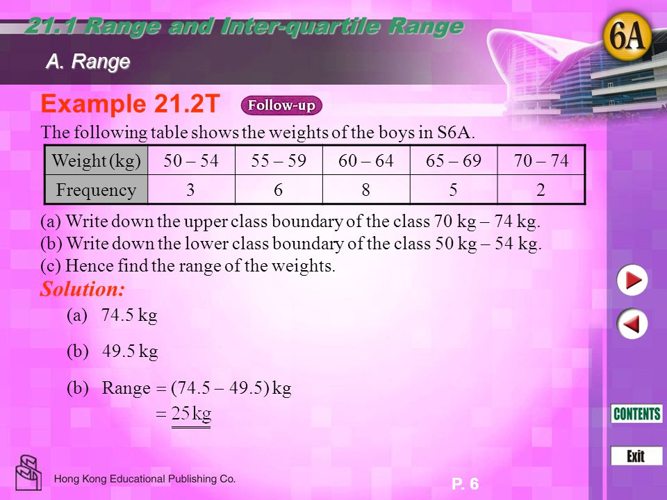 Example 21.2T 21.1 Range and Inter-quartile Range Solution: A. Range