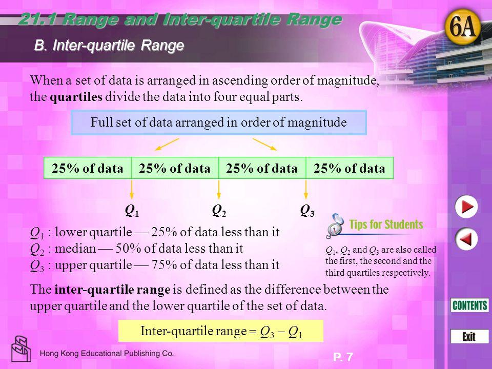 21.1 Range and Inter-quartile Range