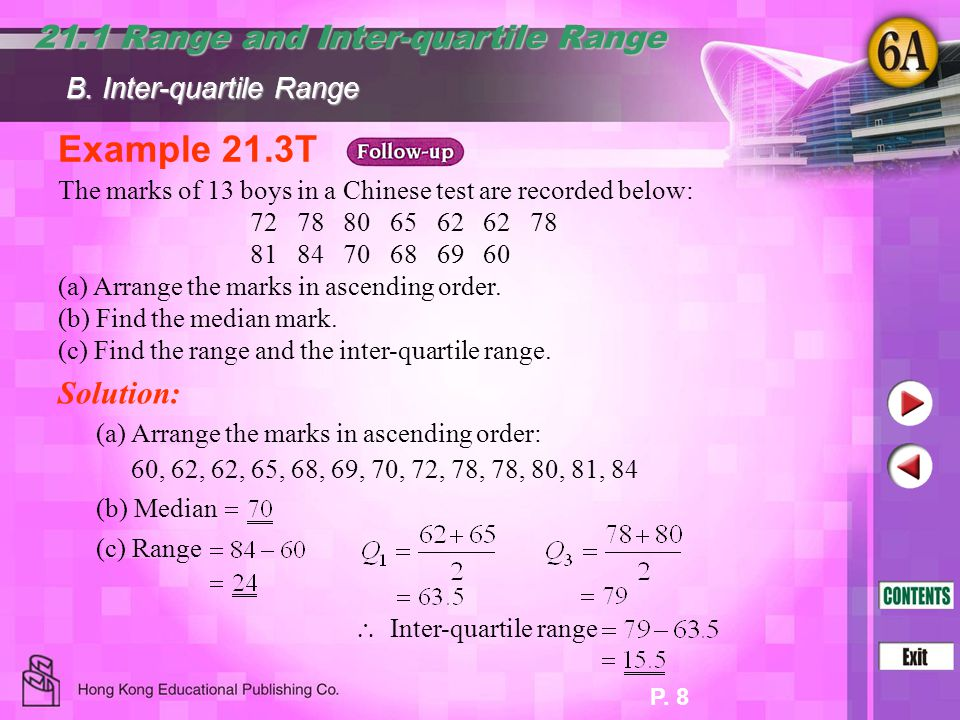 Example 21.3T 21.1 Range and Inter-quartile Range Solution: