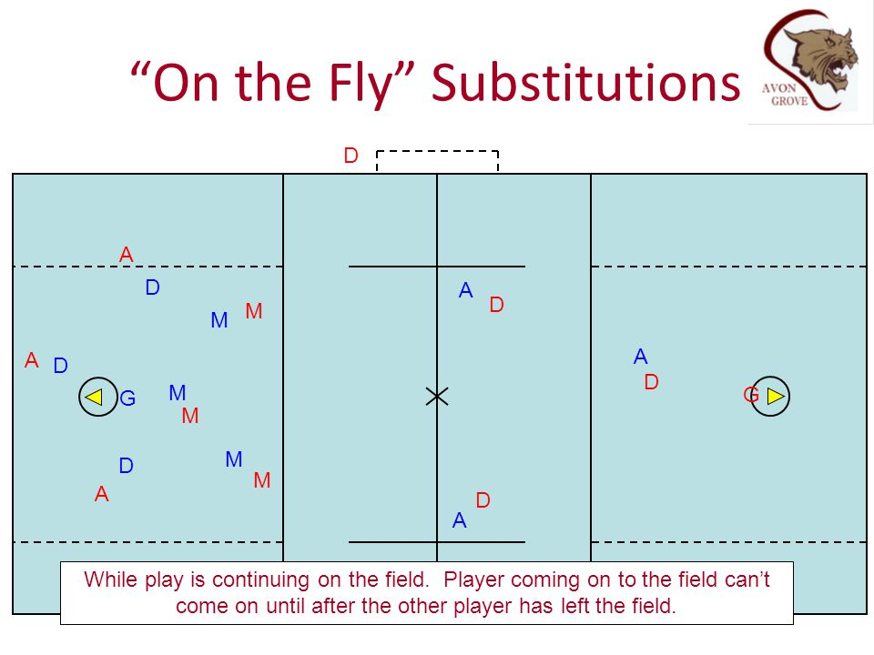 On the Fly Substitutions