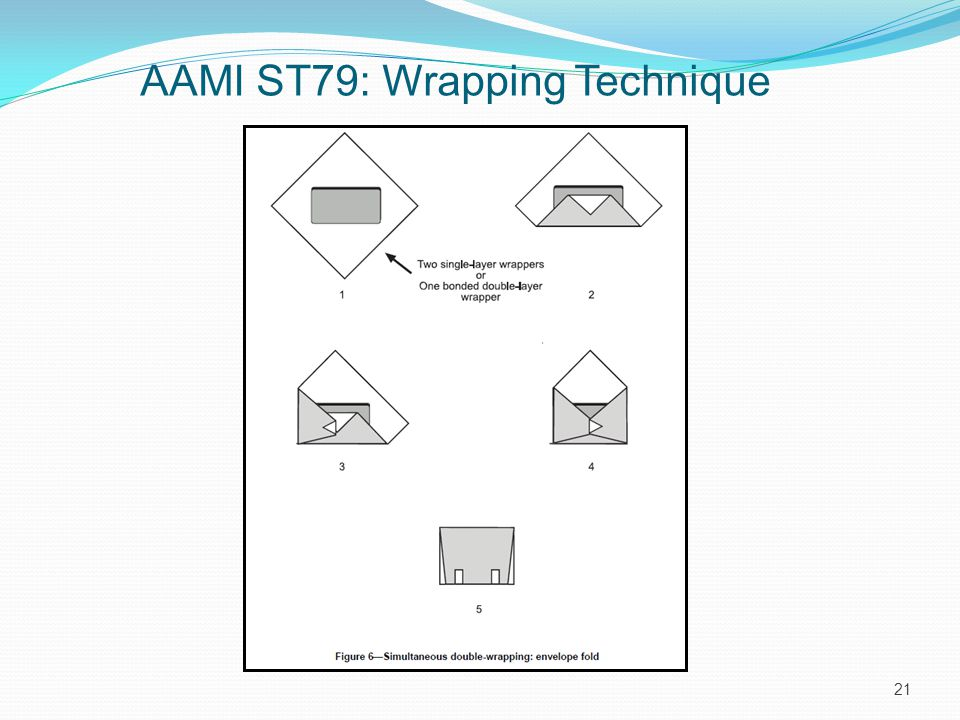 AAMI ST79: Wrapping Technique