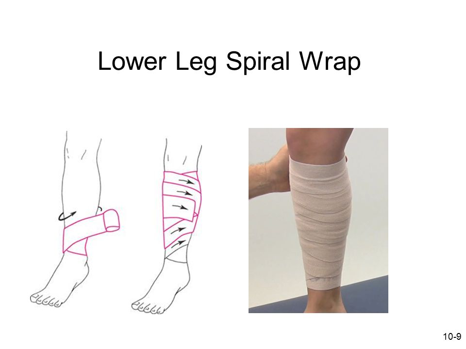 Lower Leg Spiral Wrap