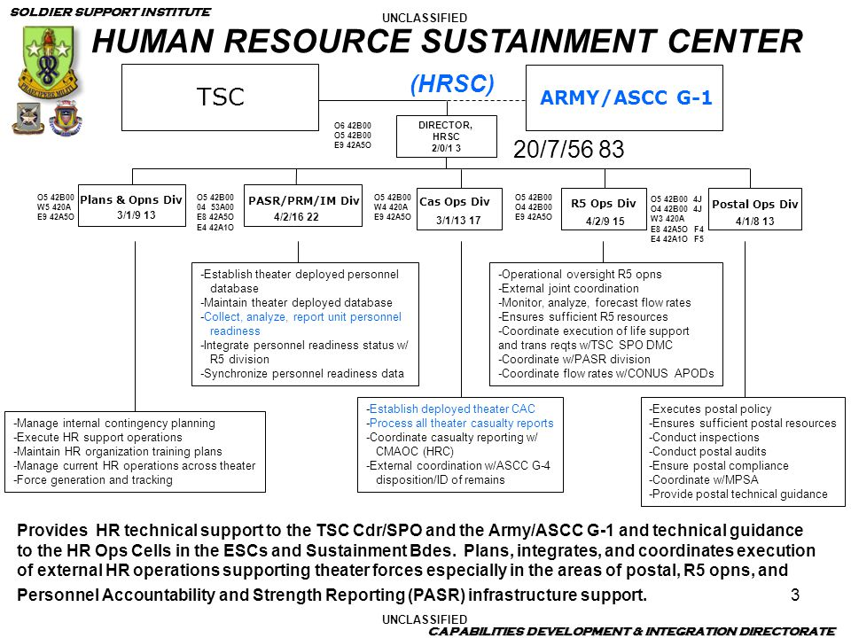 HUMAN RESOURCE SUSTAINMENT CENTER (HRSC)