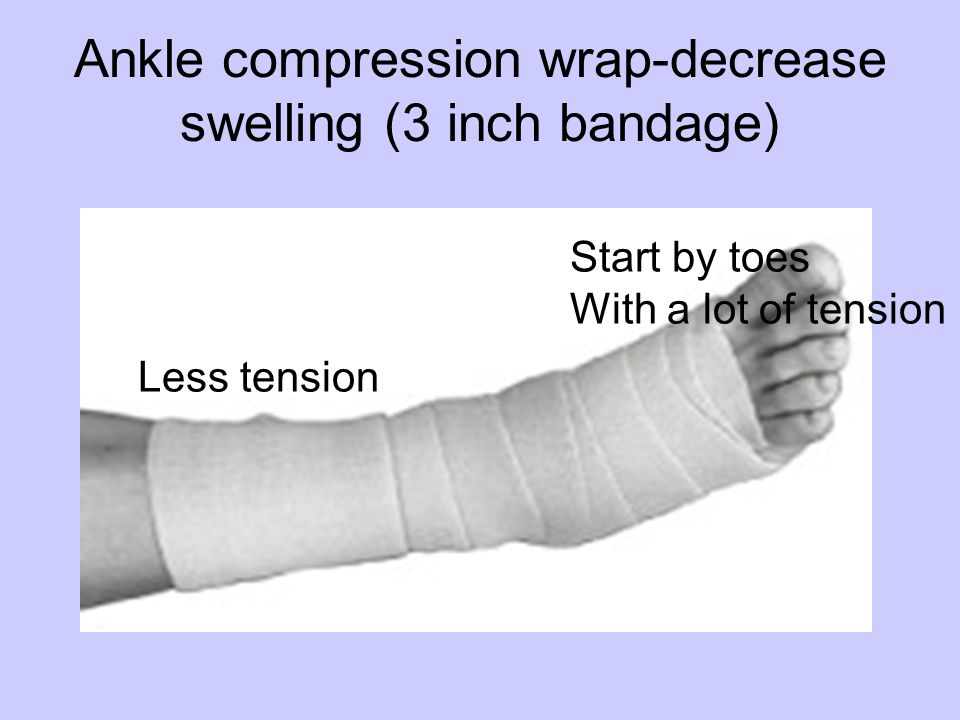 Ankle compression wrap-decrease swelling (3 inch bandage)