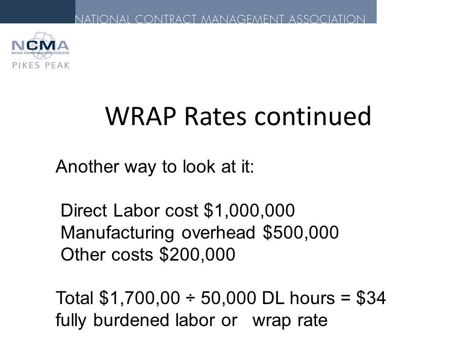 WRAP Rates continued Another way to look at it: