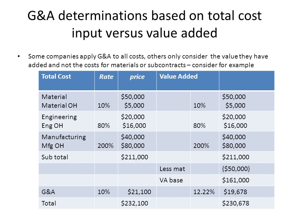 G&A determinations based on total cost input versus value added