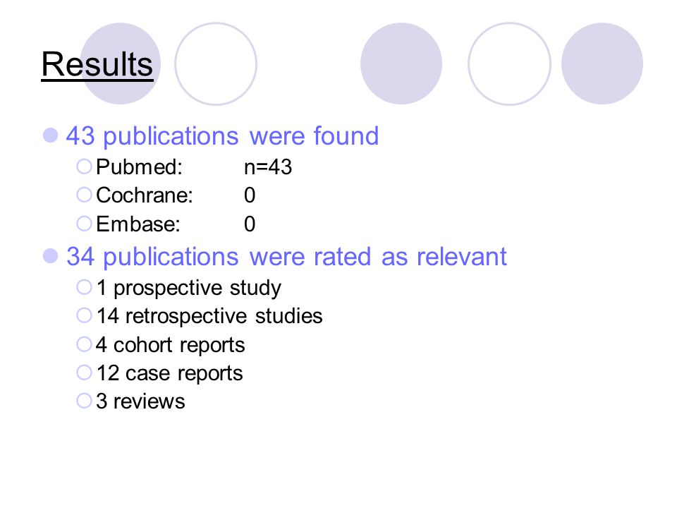 Results 43 publications were found