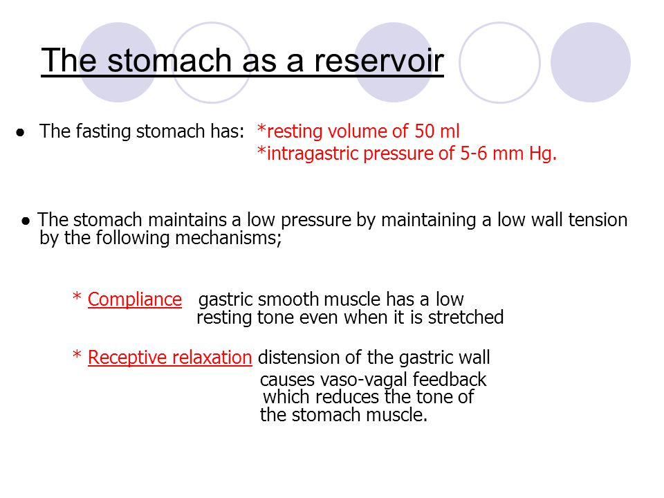 The stomach as a reservoir