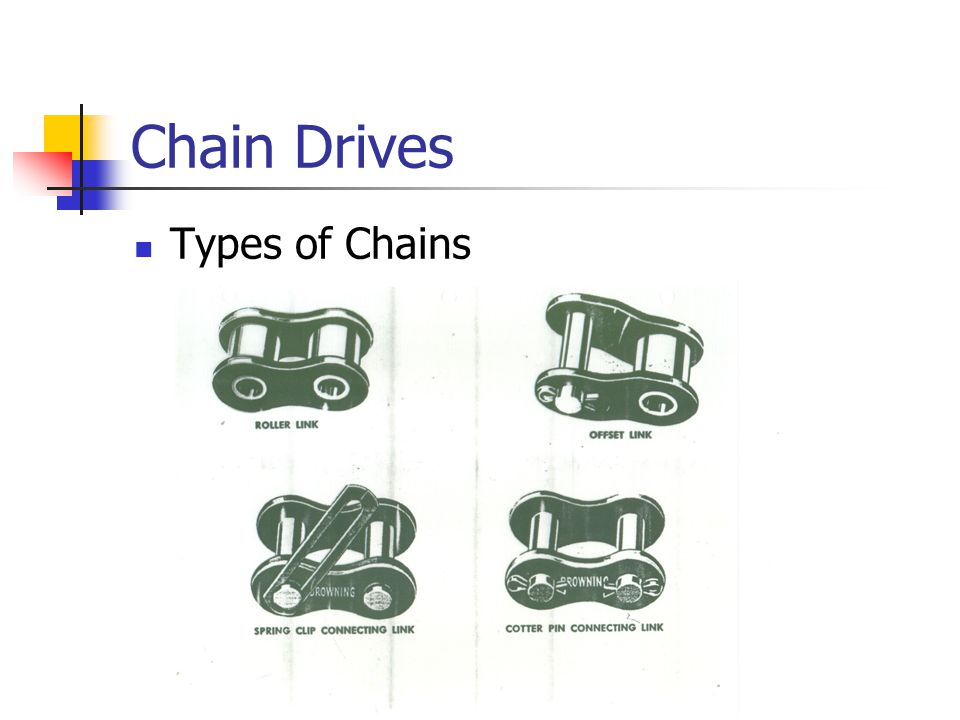 Chain Drives Types of Chains