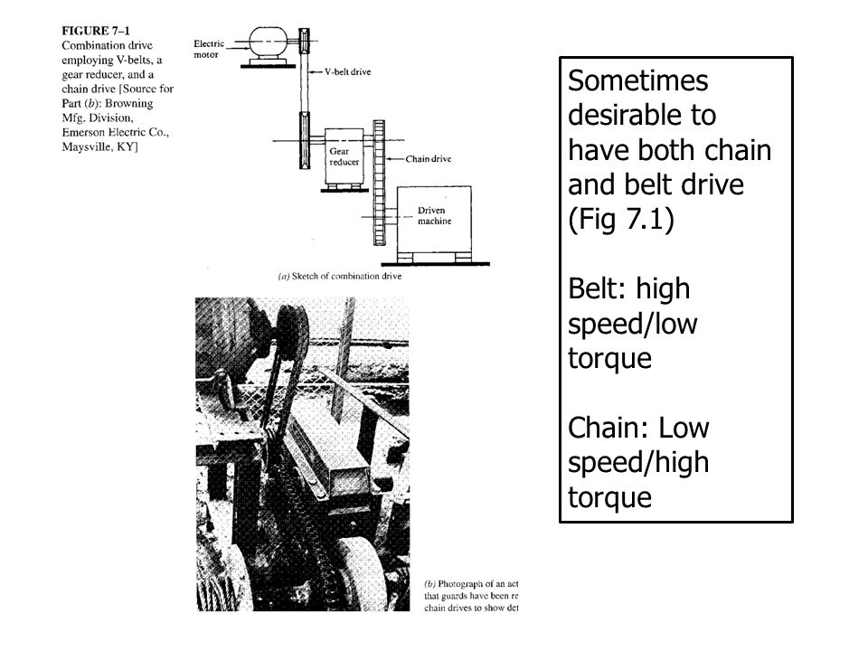 Sometimes desirable to have both chain and belt drive (Fig 7.1)