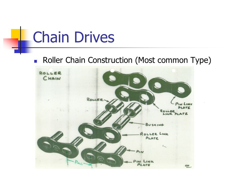 Chain Drives Roller Chain Construction (Most common Type)