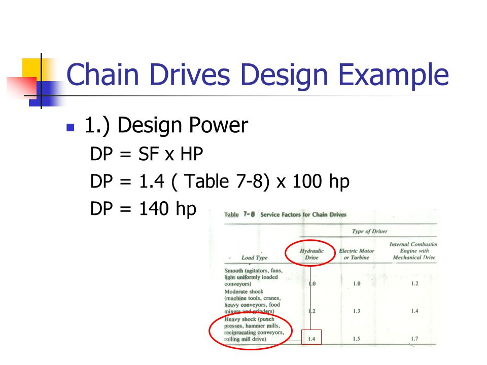 Chain Drives Design Example