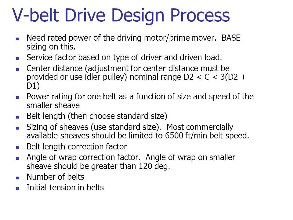 V-belt Drive Design Process
