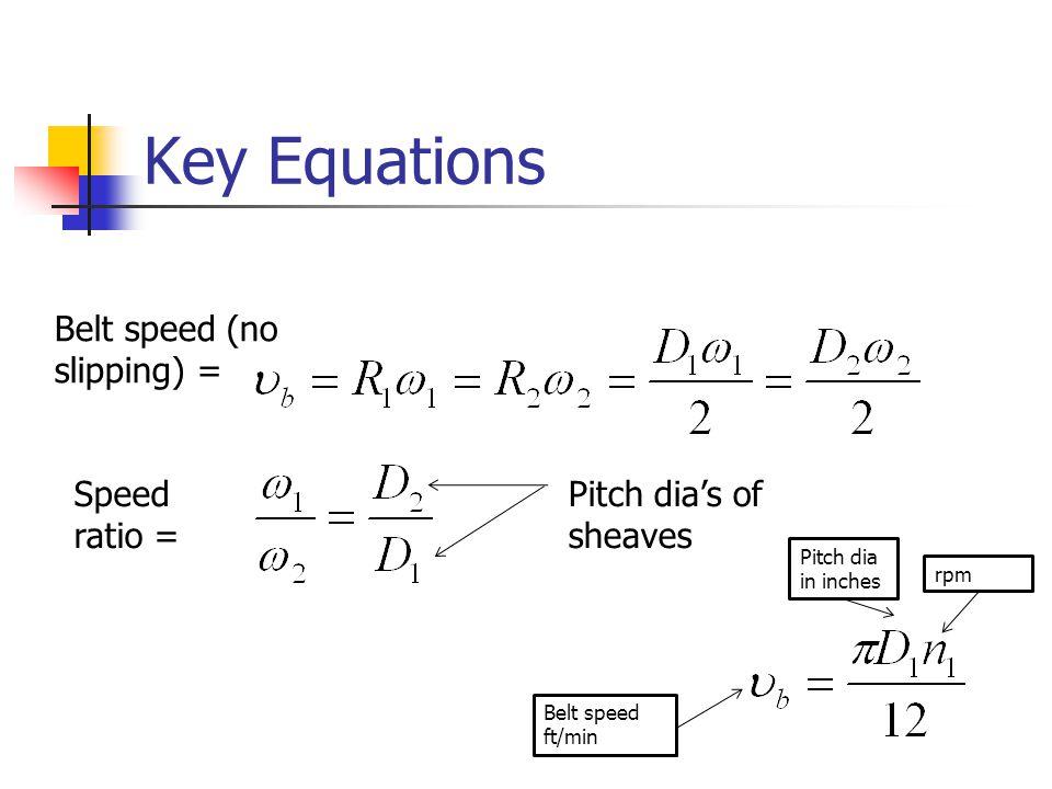 Key Equations Belt speed (no slipping) = Speed ratio =