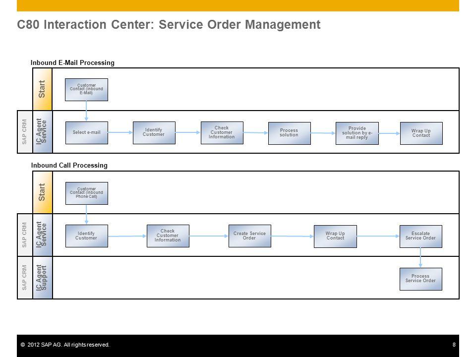 C80 Interaction Center: Service Order Management