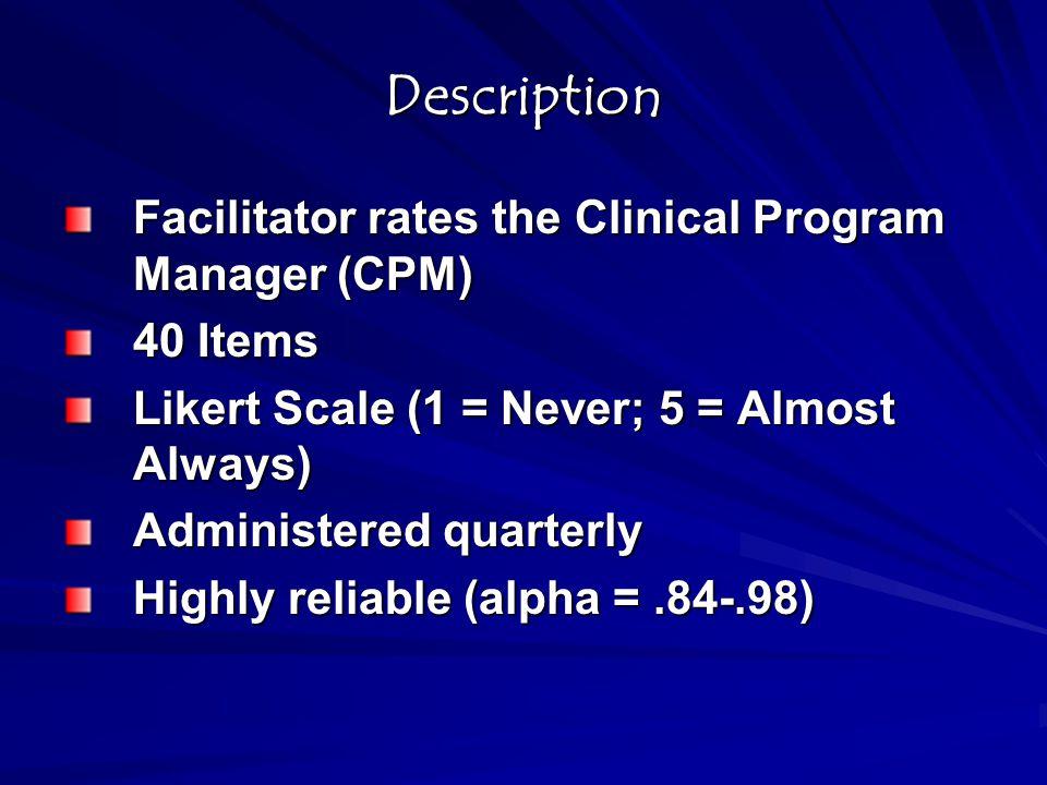 Description Facilitator rates the Clinical Program Manager (CPM)