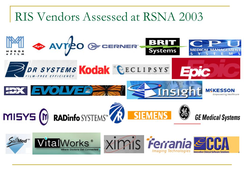 RIS Vendors Assessed at RSNA 2003