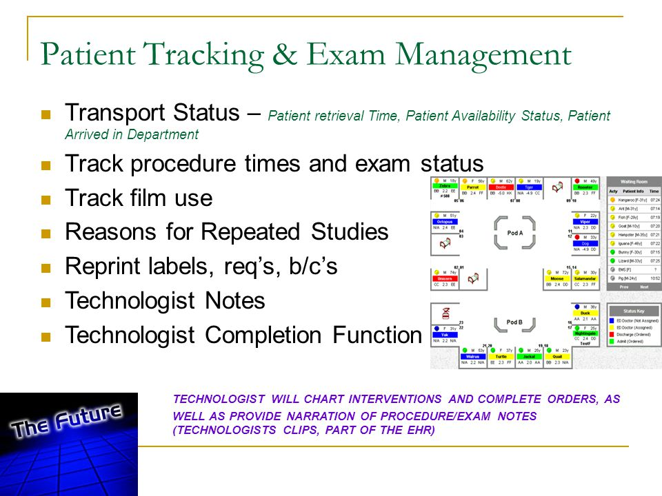 Patient Tracking & Exam Management