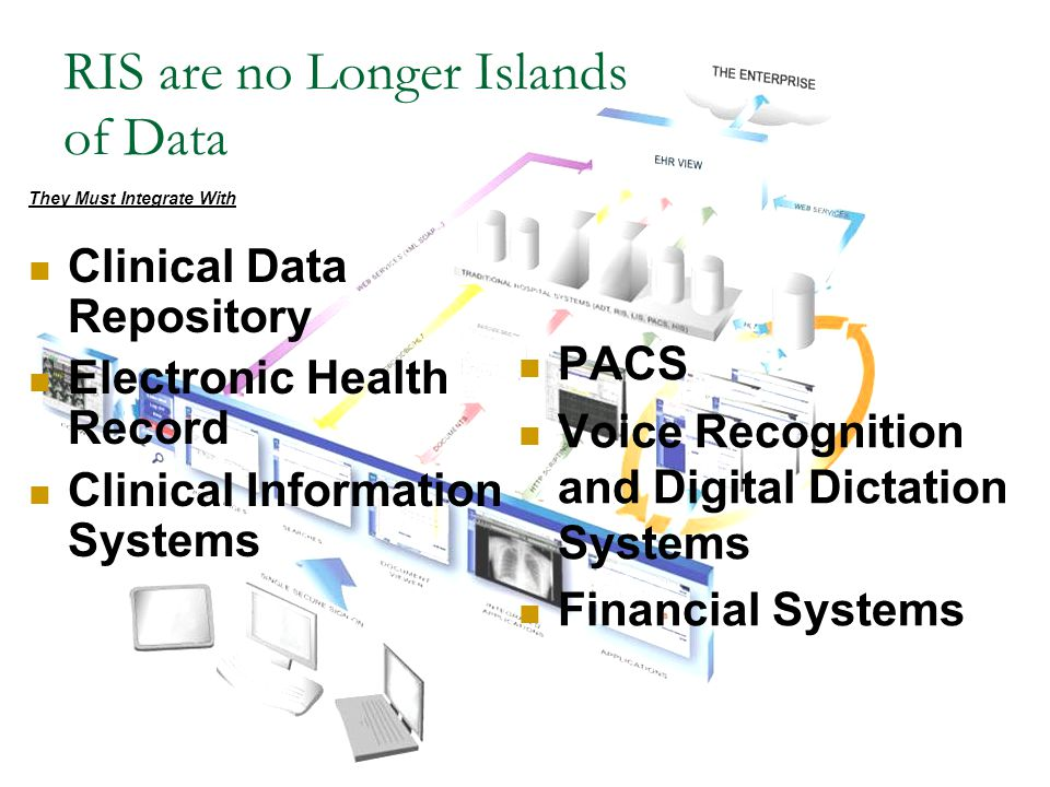 RIS are no Longer Islands of Data