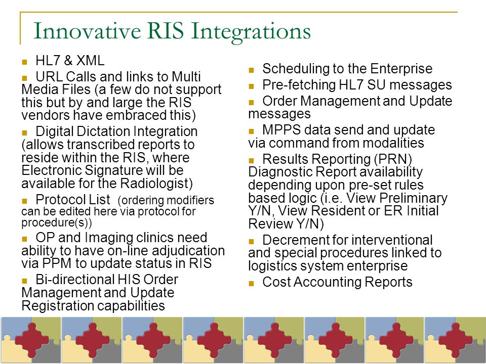 Innovative RIS Integrations