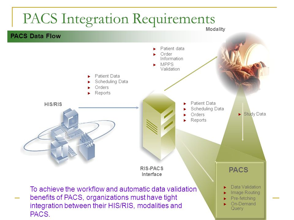 PACS Integration Requirements