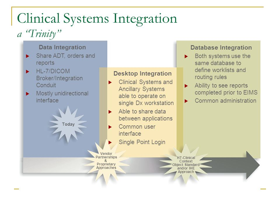 Clinical Systems Integration a Trinity