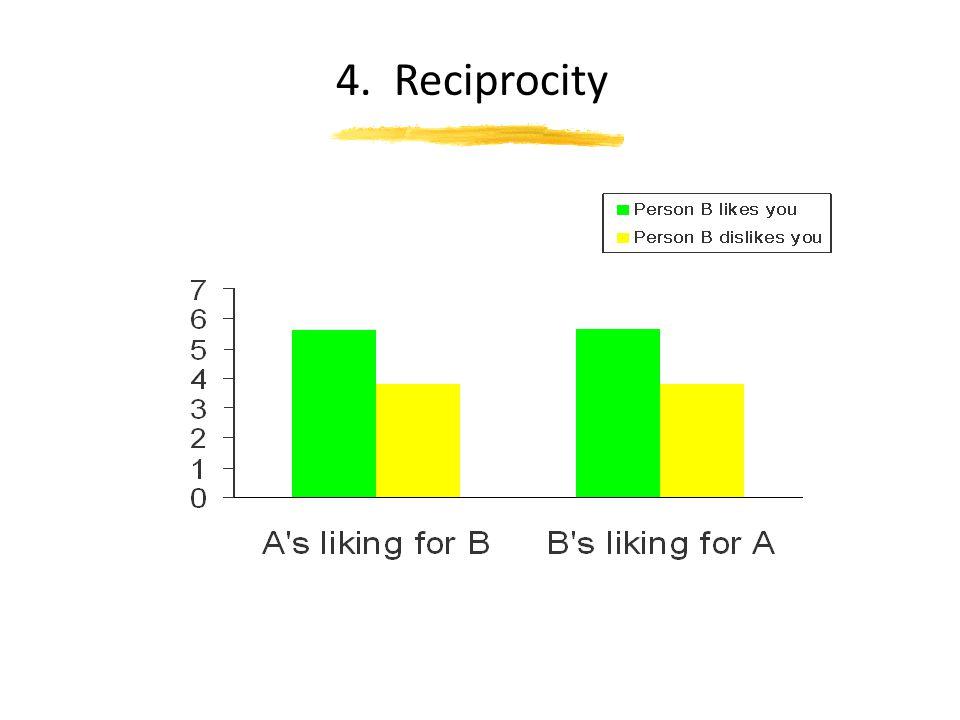 4. Reciprocity