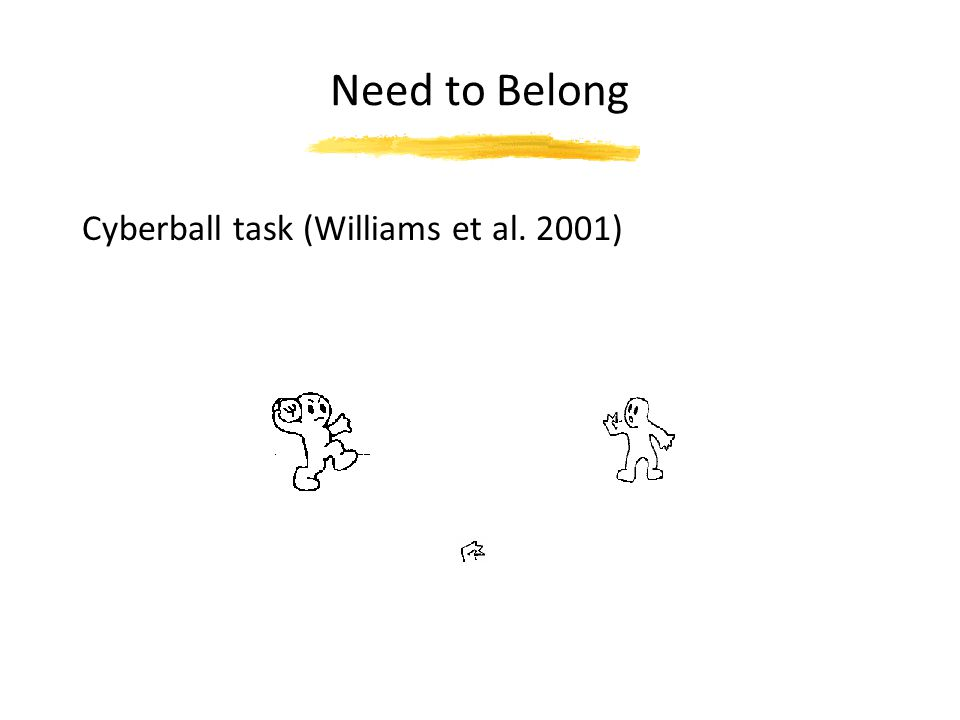 Need to Belong Cyberball task (Williams et al. 2001)