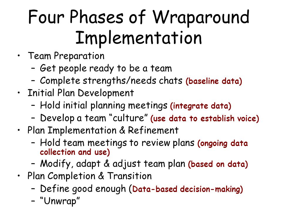 Four Phases of Wraparound Implementation